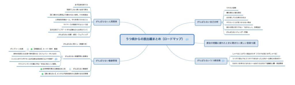 Xmindマインドマップの作成例