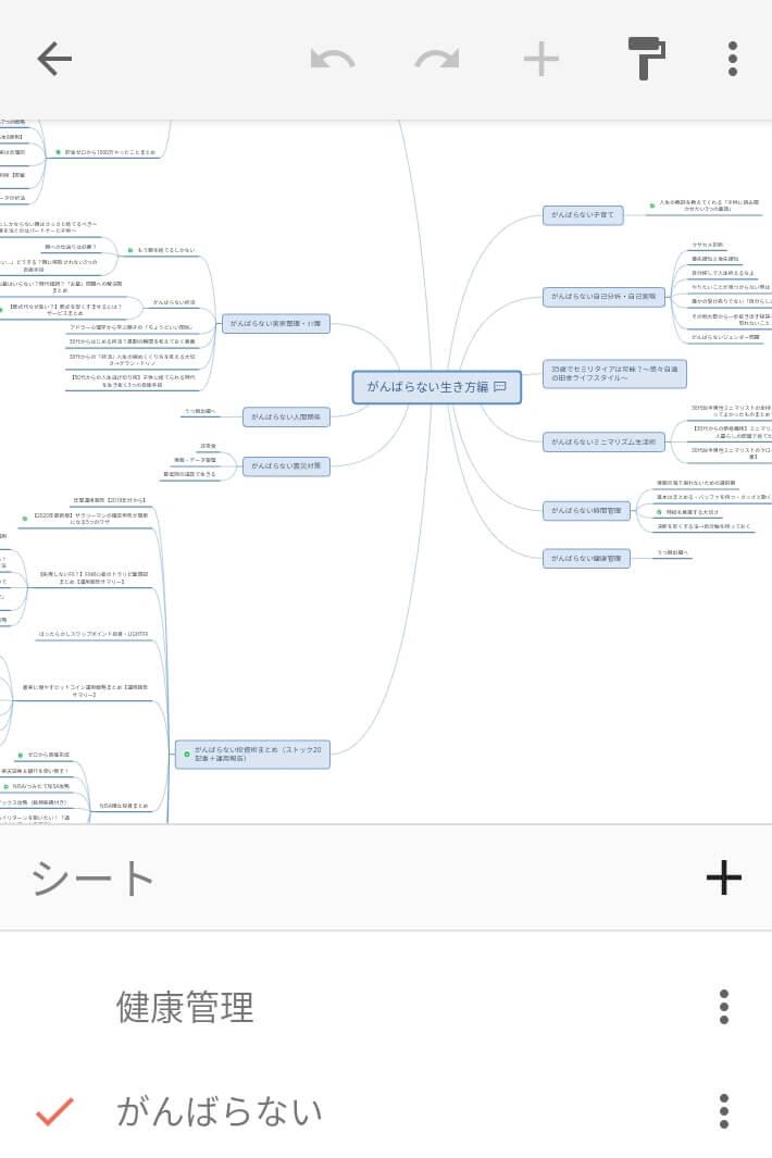 パソコン版で作成したマインドマップがインポートされました