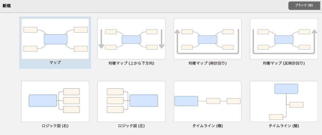マインドマップ新規作成画面