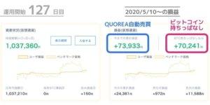 ビットコイン自動売買「QUOREA(クオレア)」2020年9月の運用実績