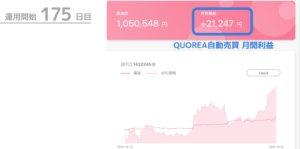 ビットコイン自動売買「QUOREA(クオレア)」2020年10月の運用実績