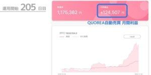 ビットコイン自動売買「QUOREA(クオレア)」2020年11月の運用実績
