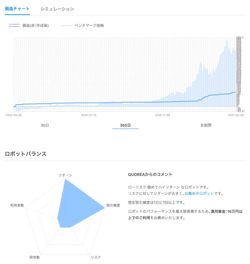 「頁」のグラフ